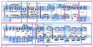 El camino hacia la interpretación musical
